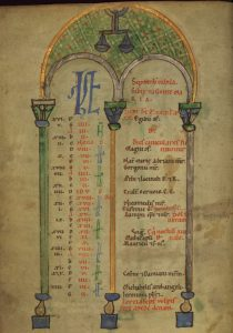 Calendar page for September and October. Illuminated Manuscript, Claricia Psalter, Walters Art Museum Ms. W.26, fol.5v.